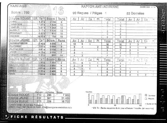 Photo 2 - Fiche de score de KARDASS (16ème)