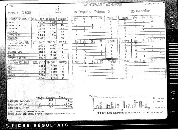 Photo 14 - Fiche de score de OBIONESCARABI (4ème)
